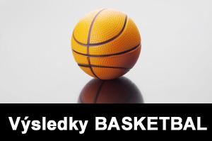 basketbal výsledky live